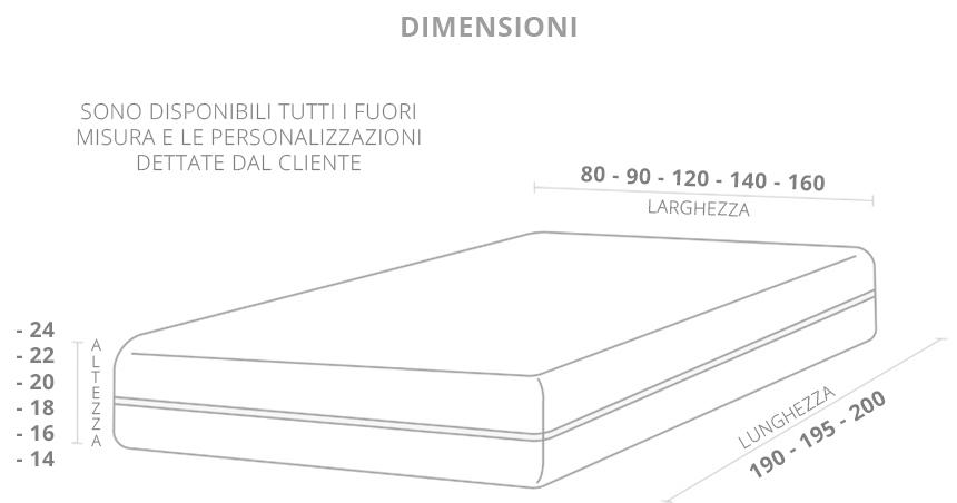Materasso Venezia Ortopedico a Molle Italbed